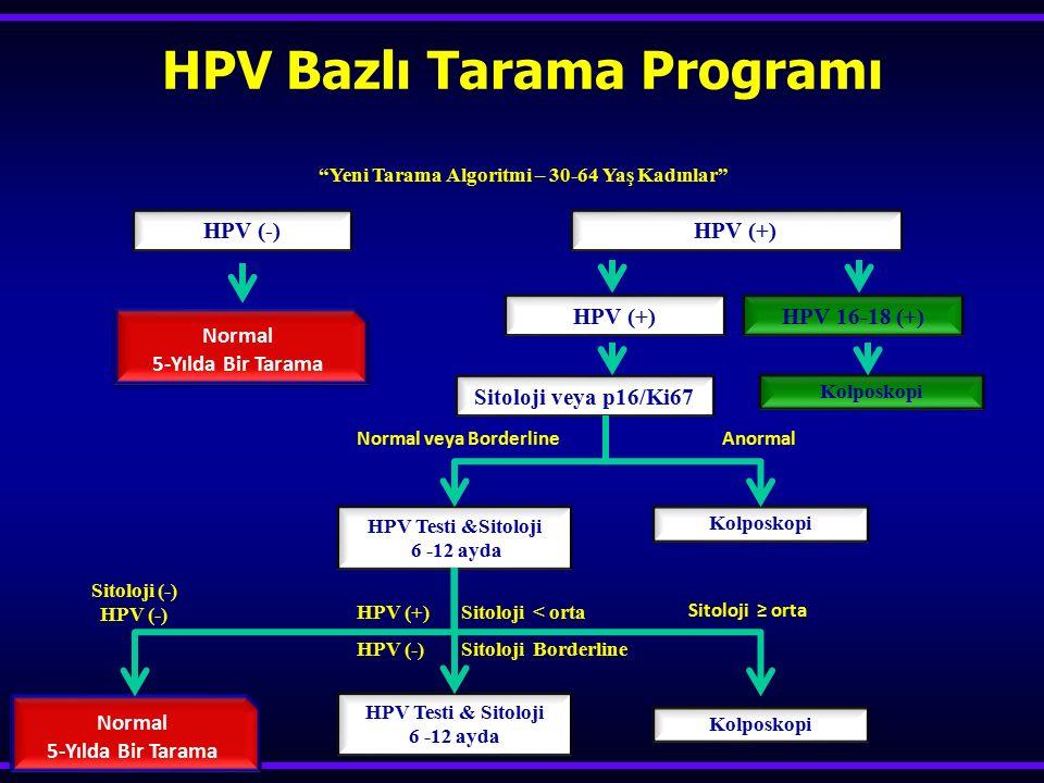 """""""Yeni Tarama Algoritmi – 30-64 Yaş Kadınlar"""" Normal 5-Yılda Bir Tarama Normal 5-Yılda Bir Tarama HPV (-)HPV (+) Normal veya BorderlineAnormal Sitoloji"""