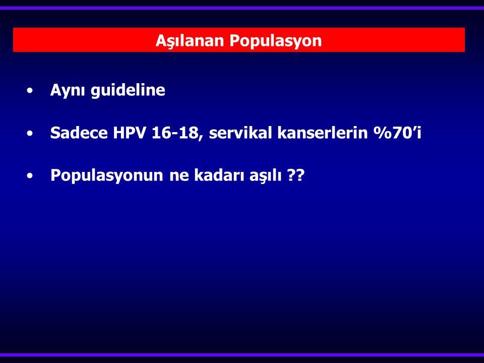 Aynı guideline Sadece HPV 16-18, servikal kanserlerin %70'i Populasyonun ne kadarı aşılı ?? Aşılanan Populasyon