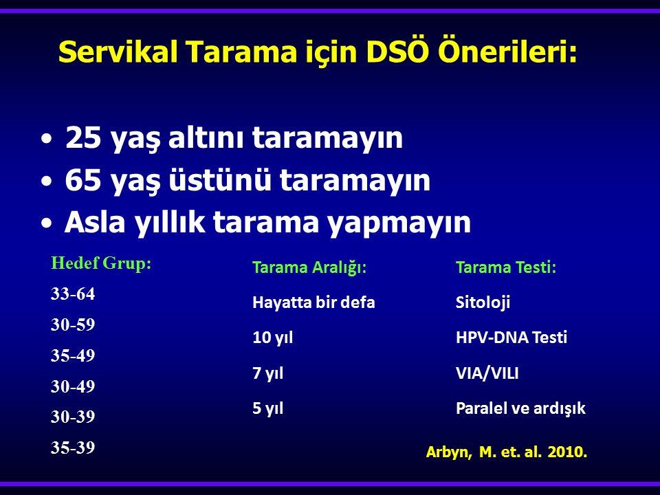 Servikal Tarama için DSÖ Önerileri: 25 yaş altını taramayın 65 yaş üstünü taramayın Asla yıllık tarama yapmayın Hedef Grup: 33-64 30-59 35-49 30-49 30