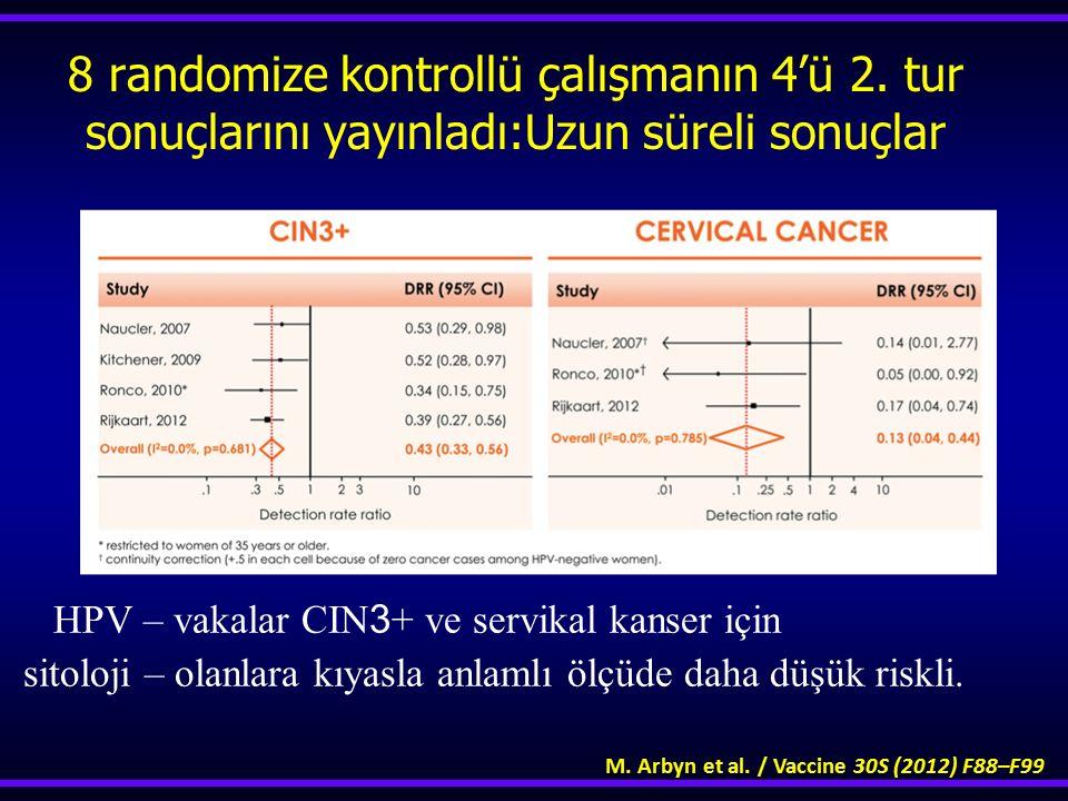 8 randomize kontrollü çalışmanın 4'ü 2. tur sonuçlarını yayınladı:Uzun süreli sonuçlar HPV – vakalar CIN 3 + ve servikal kanser için sitoloji – olanla