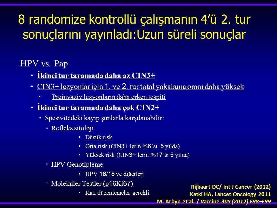 8 randomize kontrollü çalışmanın 4'ü 2. tur sonuçlarını yayınladı:Uzun süreli sonuçlar HPV vs. Pap  İkinci tur taramada daha az CIN3+  CIN3+ lezyonl