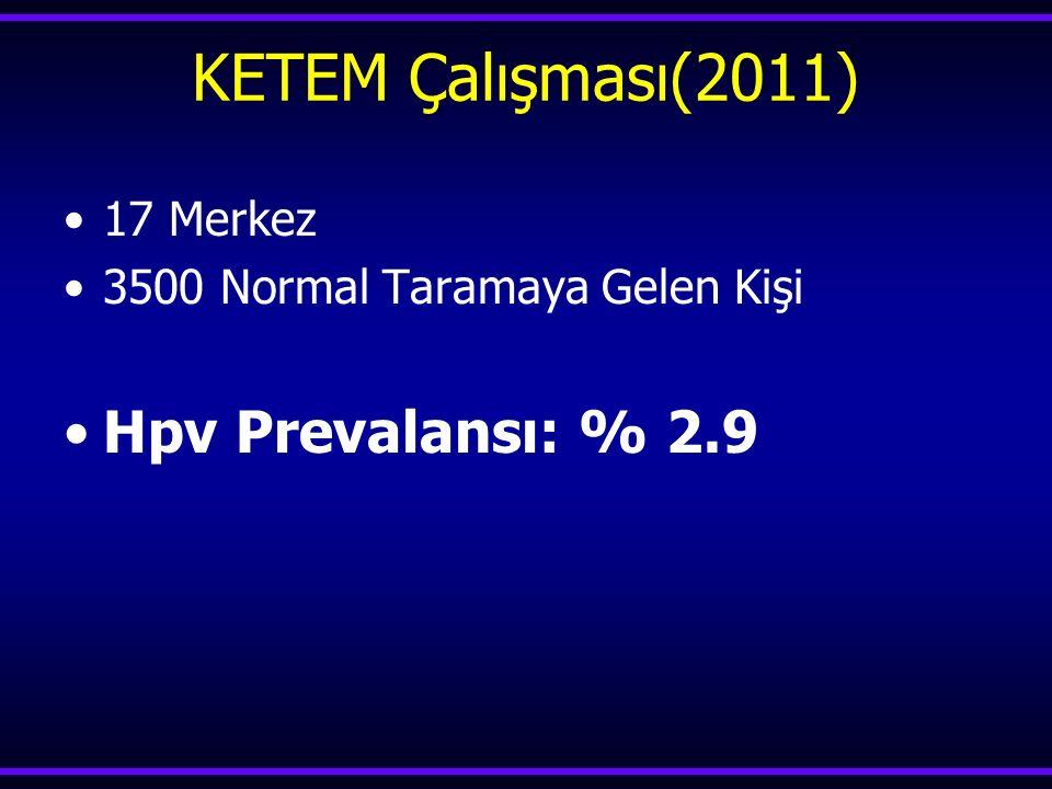 KETEM Çalışması(2011) 17 Merkez 3500 Normal Taramaya Gelen Kişi Hpv Prevalansı: % 2.9