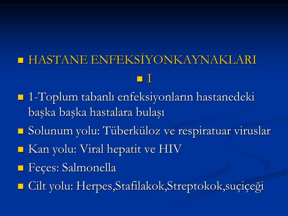HASTANE ENFEKSİYONKAYNAKLARI HASTANE ENFEKSİYONKAYNAKLARI I 1-Toplum tabanlı enfeksiyonların hastanedeki başka başka hastalara bulaşı 1-Toplum tabanlı enfeksiyonların hastanedeki başka başka hastalara bulaşı Solunum yolu: Tüberküloz ve respiratuar viruslar Solunum yolu: Tüberküloz ve respiratuar viruslar Kan yolu: Viral hepatit ve HIV Kan yolu: Viral hepatit ve HIV Feçes: Salmonella Feçes: Salmonella Cilt yolu: Herpes,Stafilakok,Streptokok,suçiçeği Cilt yolu: Herpes,Stafilakok,Streptokok,suçiçeği