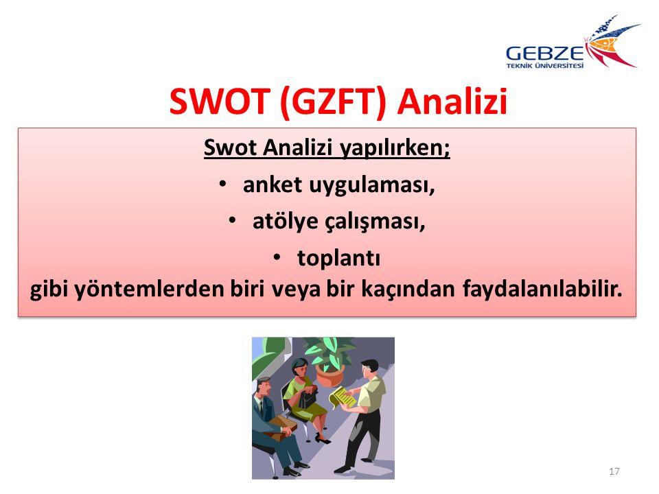Swot Analizi yapılırken; anket uygulaması, atölye çalışması, toplantı gibi yöntemlerden biri veya bir kaçından faydalanılabilir. Swot Analizi yapılırk