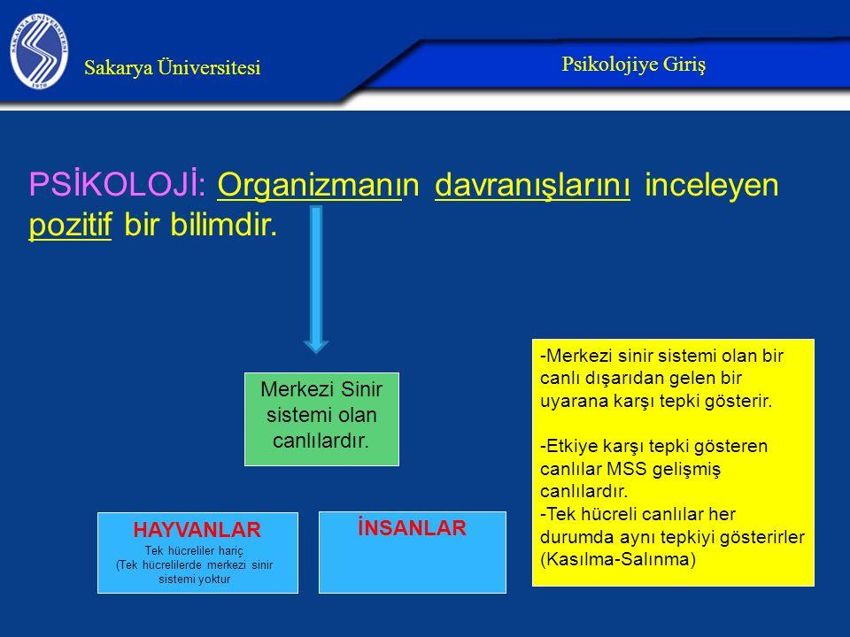 PSİKOLOJİ: Organizmanın davranışlarını inceleyen pozitif bir bilimdir. Sakarya Üniversitesi Psikolojiye Giriş Merkezi Sinir sistemi olan canlılardır.