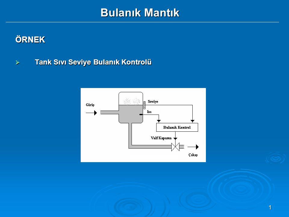 1 Bulanık Mantık ÖRNEK  Tank Sıvı Seviye Bulanık Kontrolü