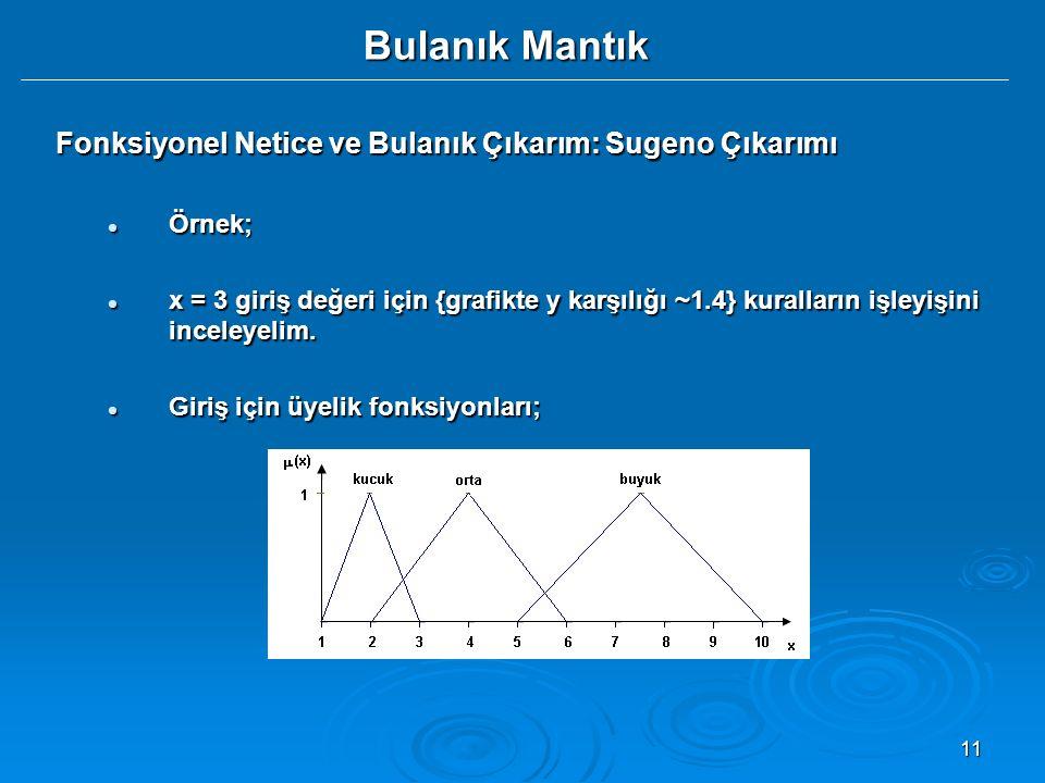 11 Bulanık Mantık Fonksiyonel Netice ve Bulanık Çıkarım: Sugeno Çıkarımı Örnek; Örnek; x = 3 giriş değeri için {grafikte y karşılığı ~1.4} kuralların