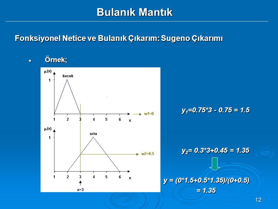 12 Bulanık Mantık Fonksiyonel Netice ve Bulanık Çıkarım: Sugeno Çıkarımı Örnek; Örnek; y 1 =0.75*3 - 0.75 = 1.5 y 2 = 0.3*3+0.45 = 1.35 y = (0*1.5+0.5