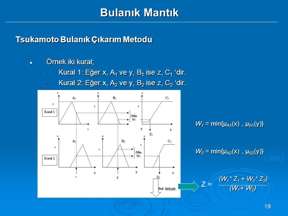 19 Bulanık Mantık Tsukamoto Bulanık Çıkarım Metodu Örnek iki kural; Örnek iki kural; Kural 1: Eğer x, A 1 ve y, B 1 ise z, C 1 'dir.Kural 1: Eğer x, A