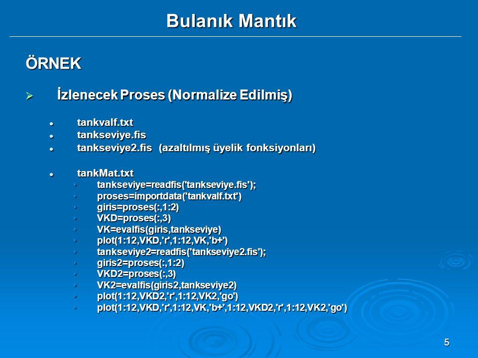 5 Bulanık Mantık ÖRNEK  İzlenecek Proses (Normalize Edilmiş) tankvalf.txt tankvalf.txt tankseviye.fis tankseviye.fis tankseviye2.fis (azaltılmış üyel