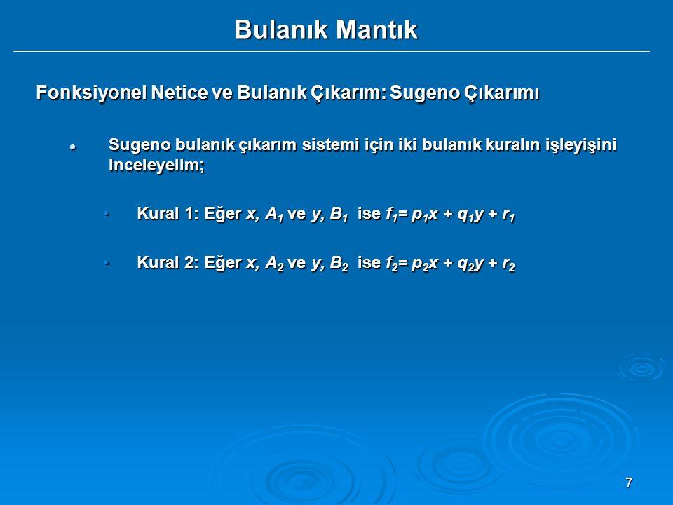 18 Bulanık Mantık Tsukamoto Bulanık Çıkarım Metodu Kural yapısı Mamdani çıkarım metodunda olduğu gibidir; Kural yapısı Mamdani çıkarım metodunda olduğu gibidir; Bulanık Kural : Eğer x, A i ve y, B i ise Z, C i 'dir.Bulanık Kural : Eğer x, A i ve y, B i ise Z, C i 'dir.