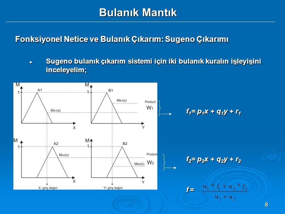 19 Bulanık Mantık Tsukamoto Bulanık Çıkarım Metodu Örnek iki kural; Örnek iki kural; Kural 1: Eğer x, A 1 ve y, B 1 ise z, C 1 'dir.Kural 1: Eğer x, A 1 ve y, B 1 ise z, C 1 'dir.