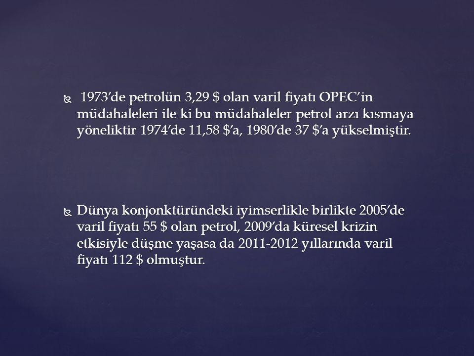  1973'de petrolün 3,29 $ olan varil fiyatı OPEC'in müdahaleleri ile ki bu müdahaleler petrol arzı kısmaya yöneliktir 1974'de 11,58 $'a, 1980'de 37 $'