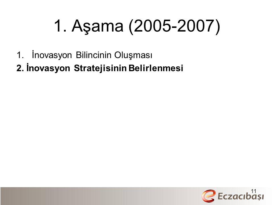 1. Aşama (2005-2007) 1.İnovasyon Bilincinin Oluşması 2. İnovasyon Stratejisinin Belirlenmesi 11
