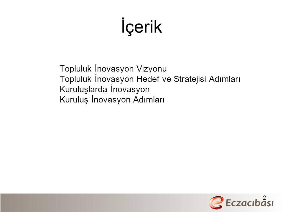 İçerik Topluluk İnovasyon Vizyonu Topluluk İnovasyon Hedef ve Stratejisi Adımları Kuruluşlarda İnovasyon Kuruluş İnovasyon Adımları 2