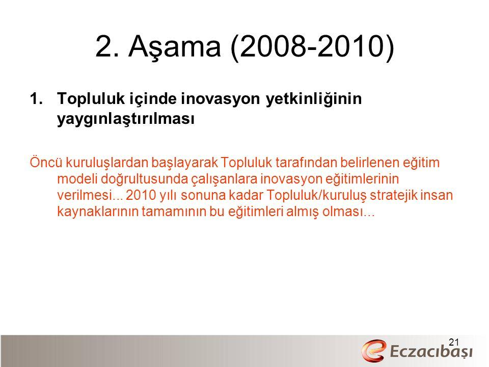 2. Aşama (2008-2010) 1.Topluluk içinde inovasyon yetkinliğinin yaygınlaştırılması Öncü kuruluşlardan başlayarak Topluluk tarafından belirlenen eğitim