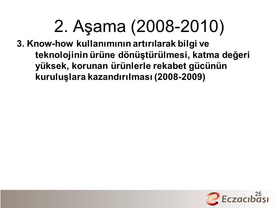 2. Aşama (2008-2010) 3. Know-how kullanımının artırılarak bilgi ve teknolojinin ürüne dönüştürülmesi, katma değeri yüksek, korunan ürünlerle rekabet g