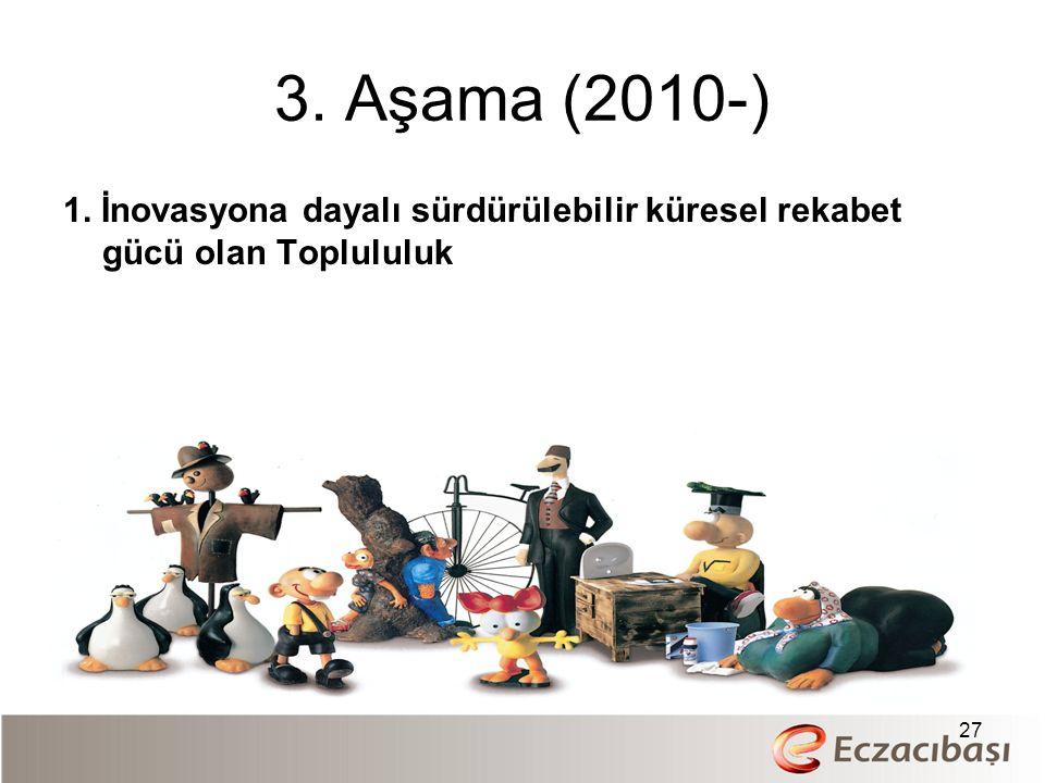 3. Aşama (2010-) 1. İnovasyona dayalı sürdürülebilir küresel rekabet gücü olan Toplululuk 27