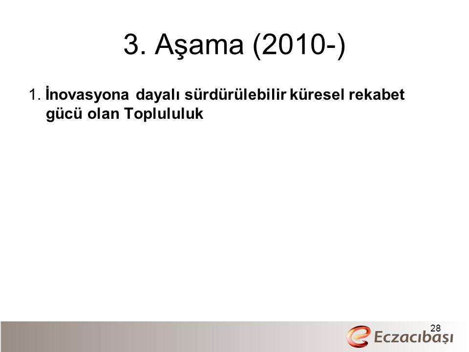 3. Aşama (2010-) 1. İnovasyona dayalı sürdürülebilir küresel rekabet gücü olan Toplululuk 28