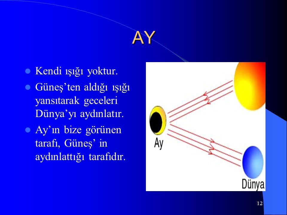 11 Ay Dünya'nın uydusudur. Dünya gibi küresel biçimdedir. Dünya'nın etrafında döner ve bir dönüşünü 29,5 günde tamamlar.