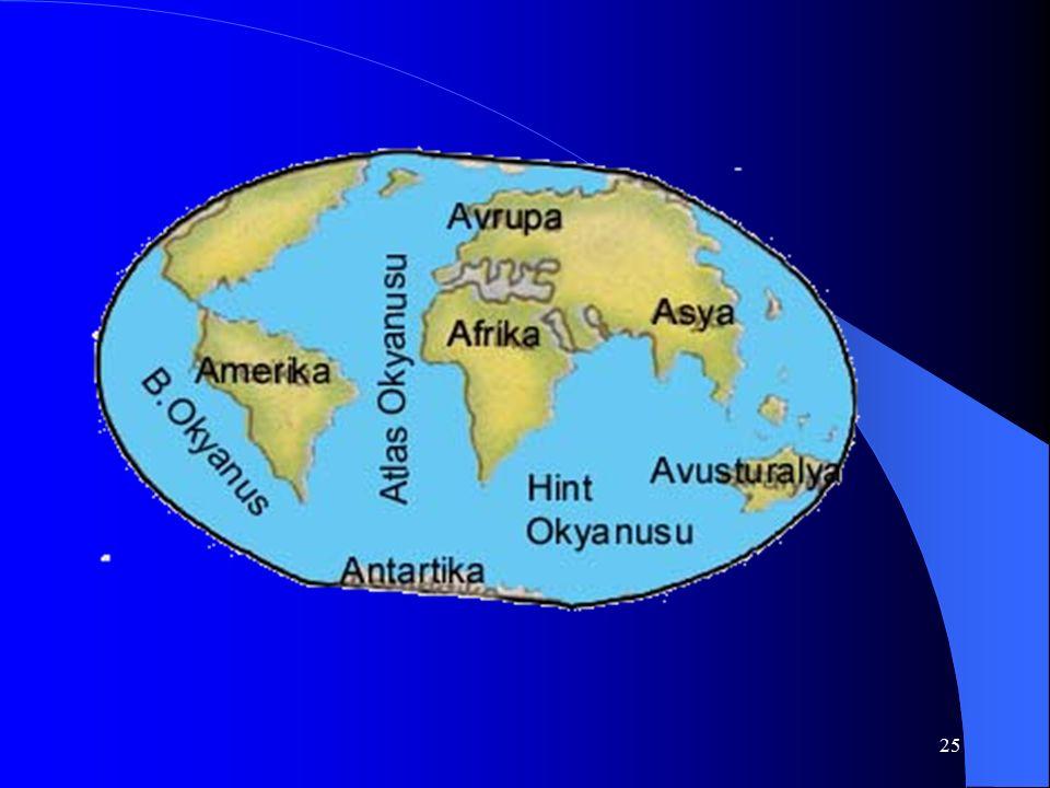 24 KARALAR Karalar,dağlar ve tepelerden oluşur. Büyük kara parçalarına kıta denir. Dünyamızda altı kıta vardır. Asya. Avrupa. Afrika. Amerika. Okyanus