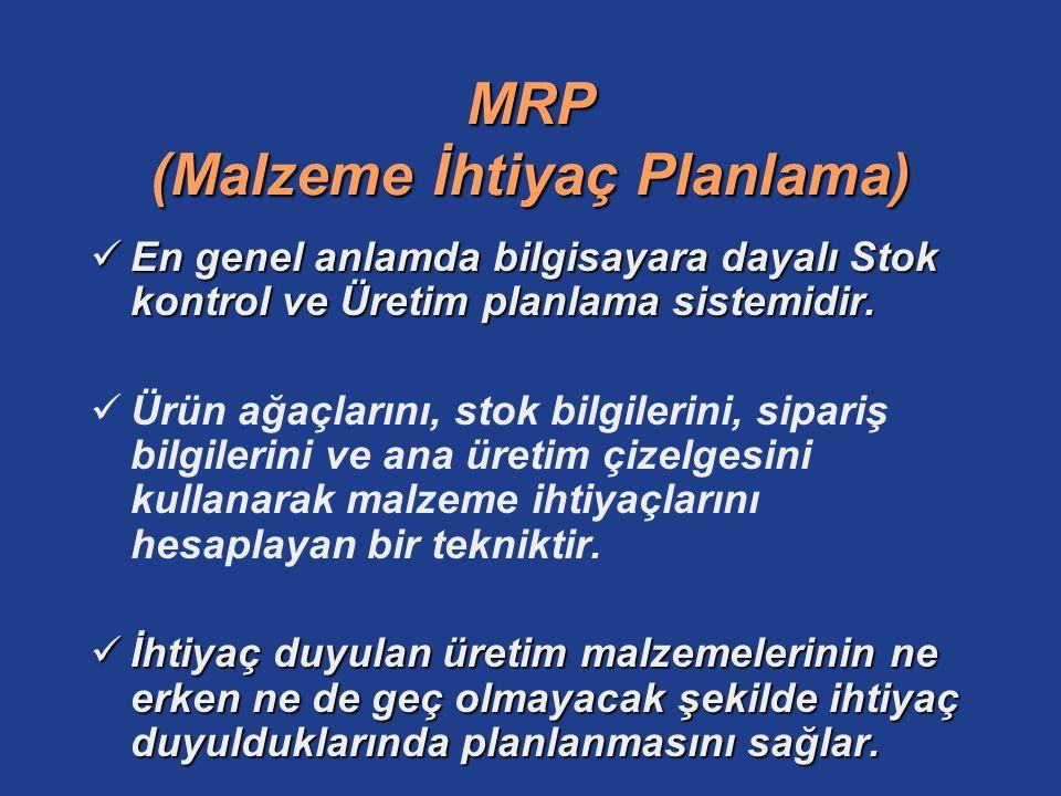 MRP (Malzeme İhtiyaç Planlama) En genel anlamda bilgisayara dayalı Stok kontrol ve Üretim planlama sistemidir. En genel anlamda bilgisayara dayalı Sto