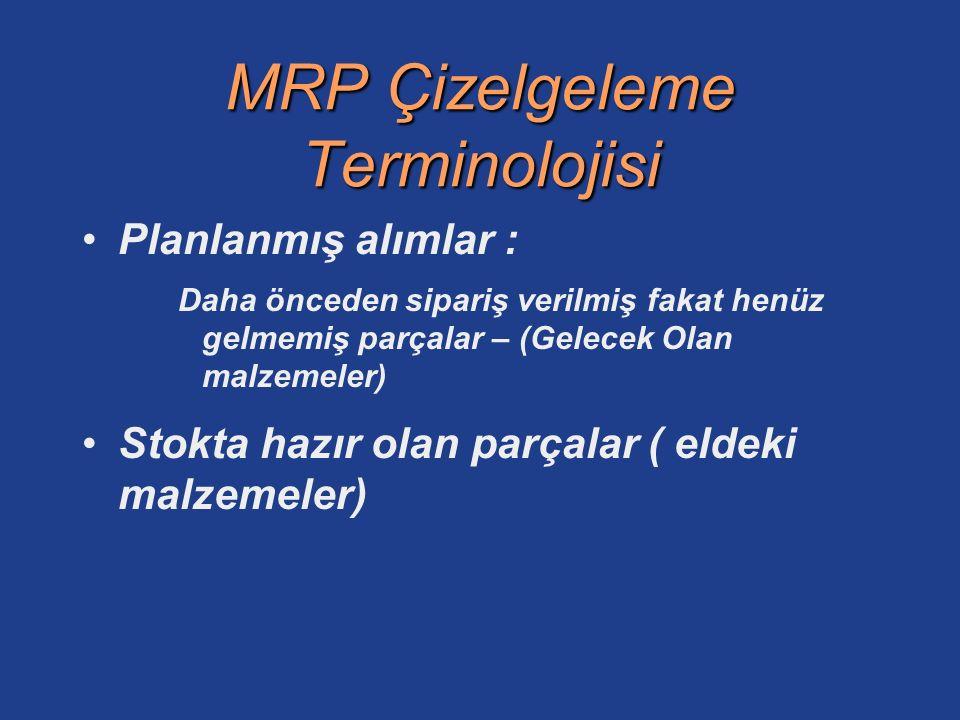 MRP Çizelgeleme Terminolojisi Planlanmış alımlar : Daha önceden sipariş verilmiş fakat henüz gelmemiş parçalar – (Gelecek Olan malzemeler) Stokta hazı