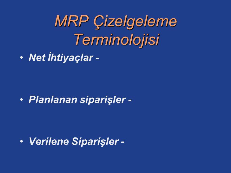 MRP Çizelgeleme Terminolojisi Net İhtiyaçlar - Planlanan siparişler - Verilene Siparişler -