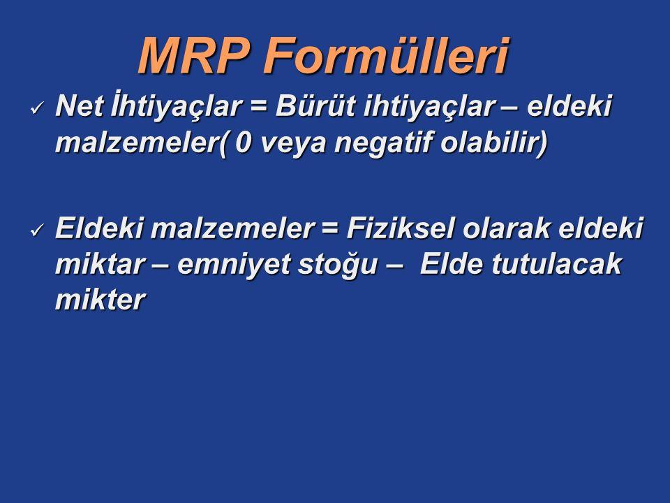MRP Formülleri Net İhtiyaçlar = Bürüt ihtiyaçlar – eldeki malzemeler( 0 veya negatif olabilir) Net İhtiyaçlar = Bürüt ihtiyaçlar – eldeki malzemeler(