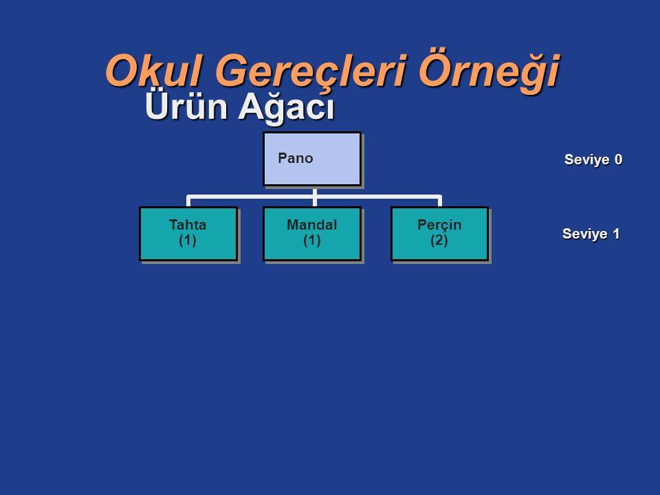 Okul Gereçleri Örneği Ürün Ağacı Pano Seviye 0 Tahta (1) Mandal (1) Perçin (2) Seviye 1