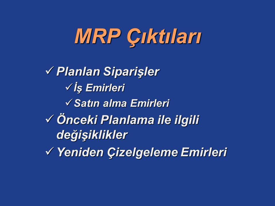 MRP Çıktıları Planlan Siparişler Planlan Siparişler İş Emirleri İş Emirleri Satın alma Emirleri Satın alma Emirleri Önceki Planlama ile ilgili değişik
