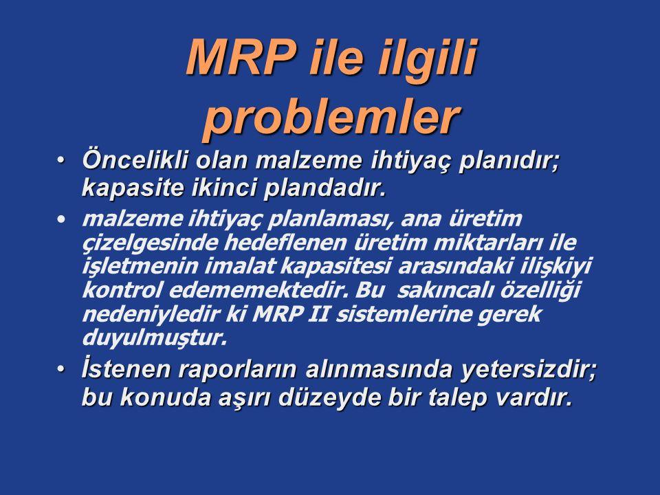MRP ile ilgili problemler Öncelikli olan malzeme ihtiyaç planıdır; kapasite ikinci plandadır.Öncelikli olan malzeme ihtiyaç planıdır; kapasite ikinci