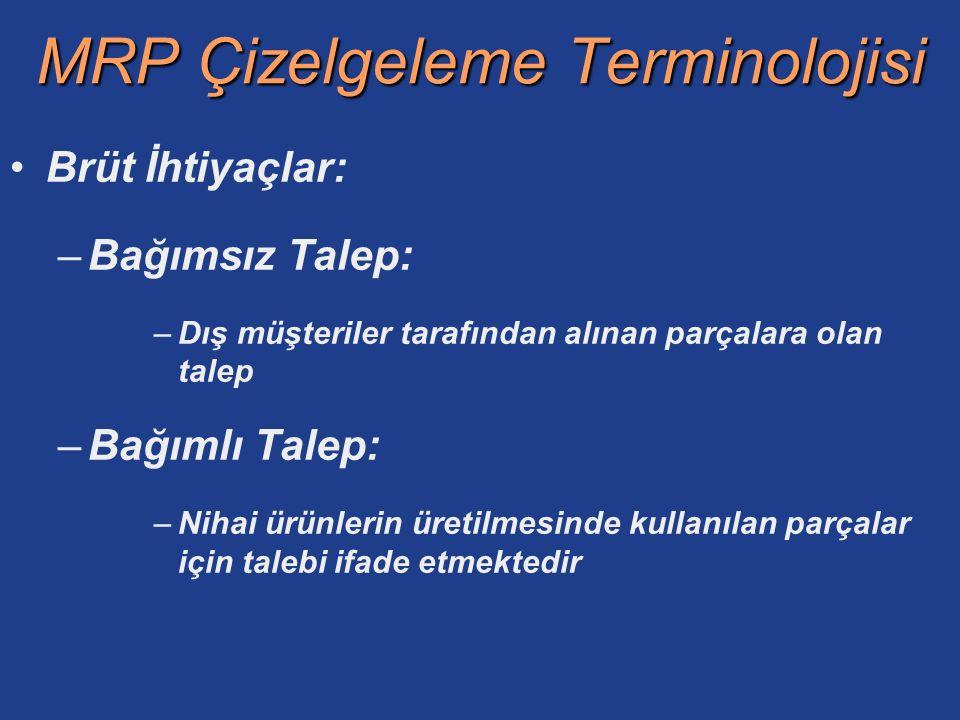 MRP Çizelgeleme Terminolojisi Brüt İhtiyaçlar: –Bağımsız Talep: –Dış müşteriler tarafından alınan parçalara olan talep –Bağımlı Talep: –Nihai ürünleri