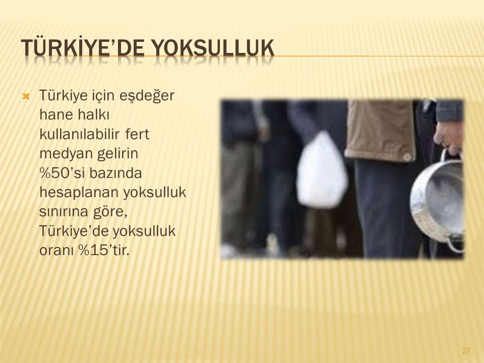  Türkiye için eşdeğer hane halkı kullanılabilir fert medyan gelirin %50'si bazında hesaplanan yoksulluk sınırına göre, Türkiye'de yoksulluk oranı %15