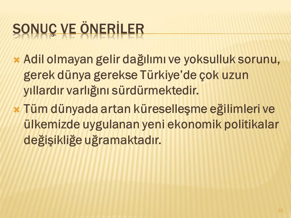  Adil olmayan gelir dağılımı ve yoksulluk sorunu, gerek dünya gerekse Türkiye'de çok uzun yıllardır varlığını sürdürmektedir.  Tüm dünyada artan kür