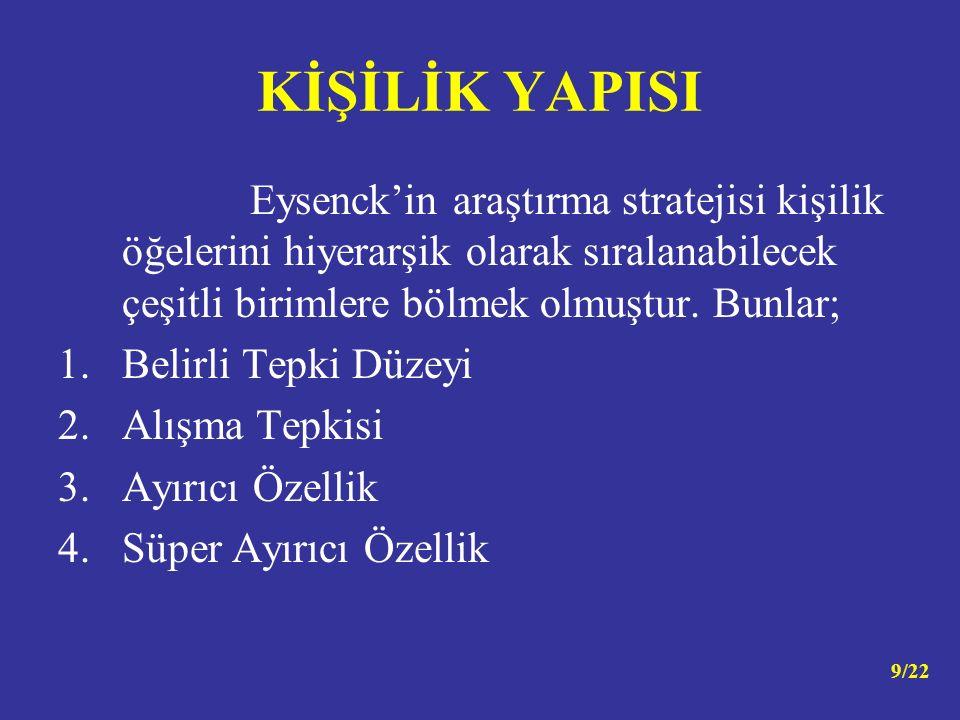 Eysenck'in araştırma stratejisi kişilik öğelerini hiyerarşik olarak sıralanabilecek çeşitli birimlere bölmek olmuştur. Bunlar; 1.Belirli Tepki Düzeyi