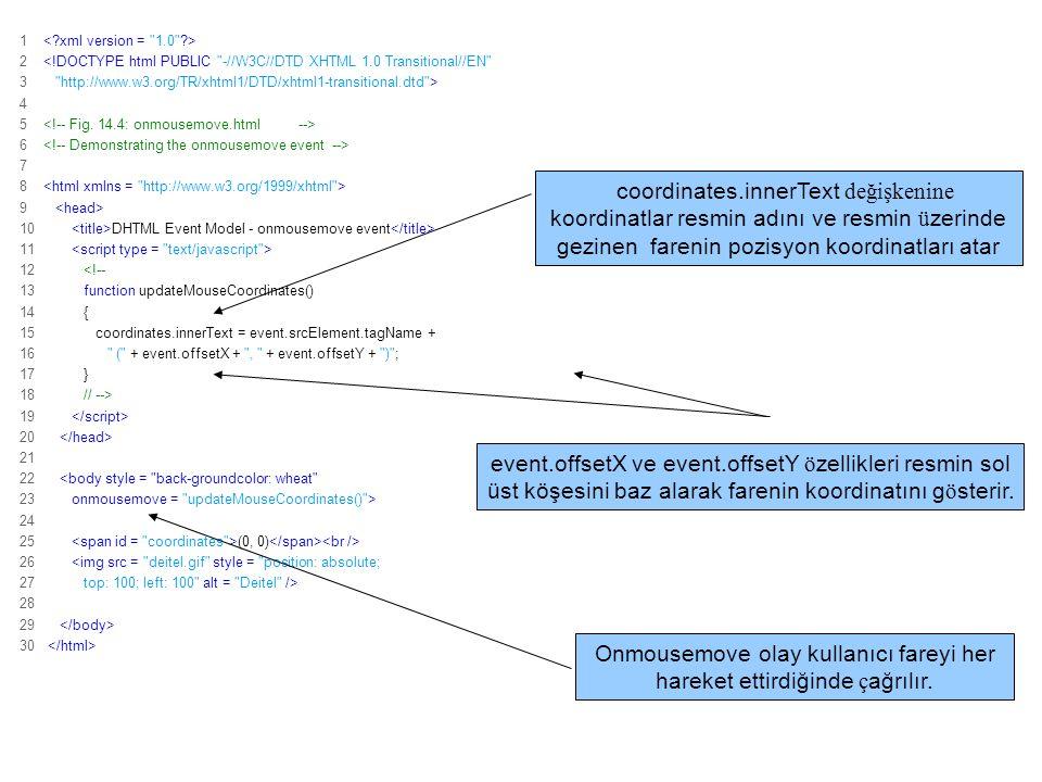 1 2 <!DOCTYPE html PUBLIC -//W3C//DTD XHTML 1.0 Transitional//EN 3 http://www.w3.org/TR/xhtml1/DTD/xhtml1-transitional.dtd > 4 5 6 7 8 9 10 DHTML Event Model - onmousemove event 11 12 <!-- 13 function updateMouseCoordinates() 14 { 15 coordinates.innerText = event.srcElement.tagName + 16 ( + event.offsetX + , + event.offsetY + ) ; 17 } 18 // --> 19 20 21 22 <body style = back-groundcolor: wheat 23 onmousemove = updateMouseCoordinates() > 24 25 (0, 0) 26 <img src = deitel.gif style = position: absolute; 27 top: 100; left: 100 alt = Deitel /> 28 29 30 coordinates.innerText değişkenine koordinatlar resmin adını ve resmin ü zerinde gezinen farenin pozisyon koordinatları atar event.offsetX ve event.offsetY ö zellikleri resmin sol üst köşesini baz alarak farenin koordinatını g ö sterir.
