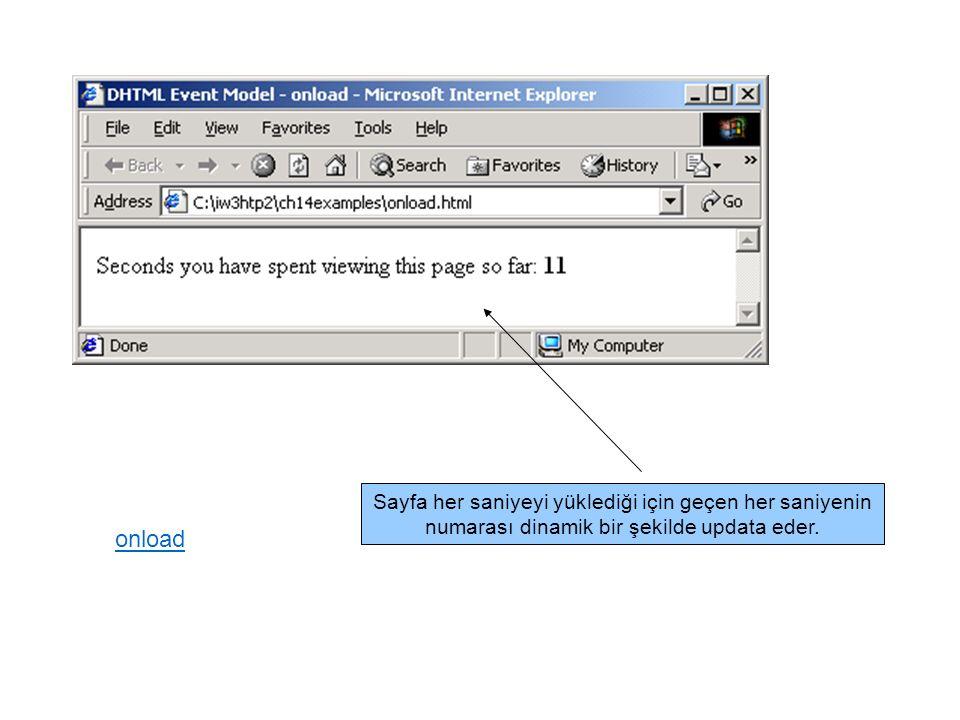 Sayfa her saniyeyi yüklediği için geçen her saniyenin numarası dinamik bir şekilde updata eder. onload