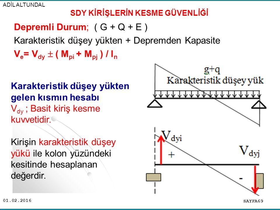 01.02.2016 SAYFA69 ADİL ALTUNDAL SDY KİRİŞLERİN KESME GÜVENLİĞİ Depremli Durum; ( G + Q + E ) Karakteristik düşey yükten + Depremden Kapasite V e = V