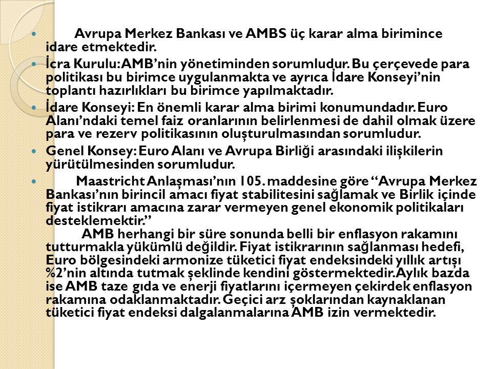 Avrupa Merkez Bankası ve AMBS üç karar alma birimince idare etmektedir.