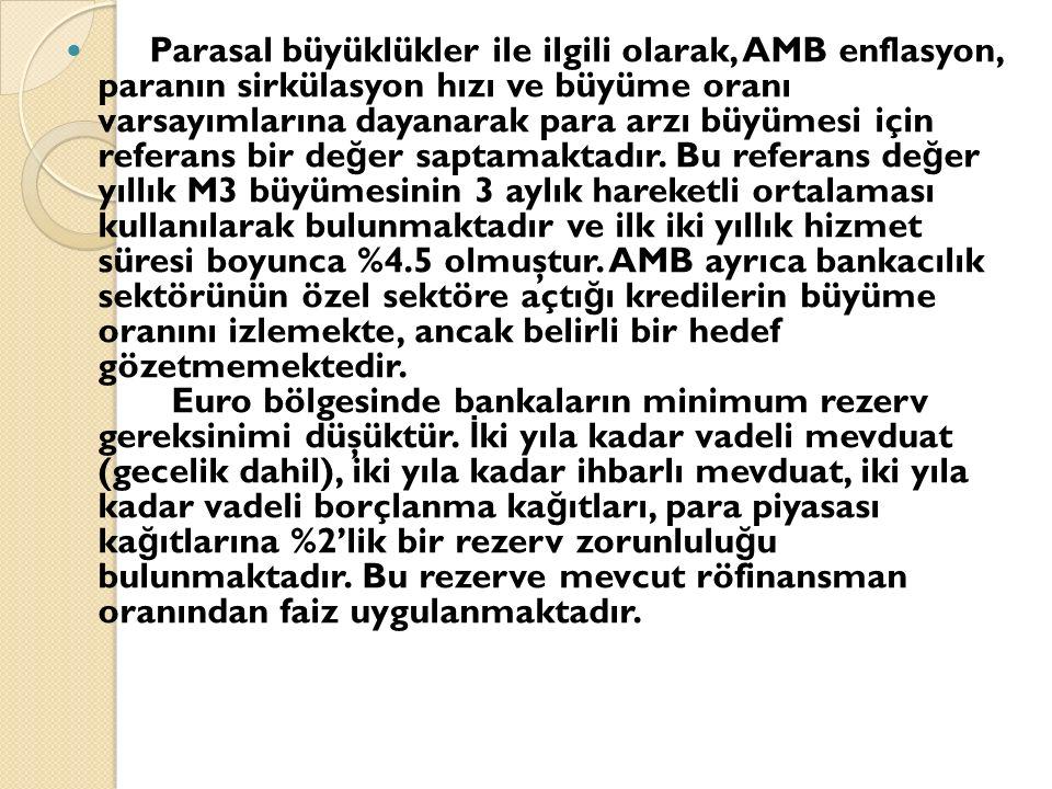 Parasal büyüklükler ile ilgili olarak, AMB enflasyon, paranın sirkülasyon hızı ve büyüme oranı varsayımlarına dayanarak para arzı büyümesi için referans bir de ğ er saptamaktadır.
