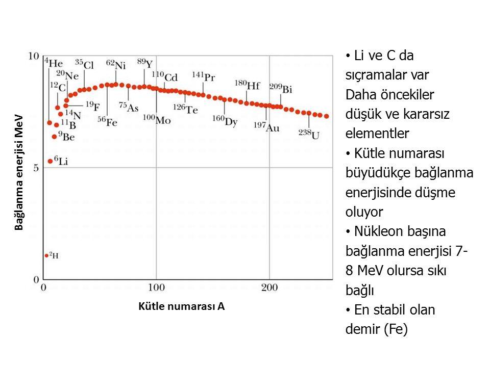 Bağlanma enerjisi MeV Kütle numarası A Li ve C da sıçramalar var Daha öncekiler düşük ve kararsız elementler Kütle numarası büyüdükçe bağlanma enerjisinde düşme oluyor Nükleon başına bağlanma enerjisi 7- 8 MeV olursa sıkı bağlı En stabil olan demir (Fe)