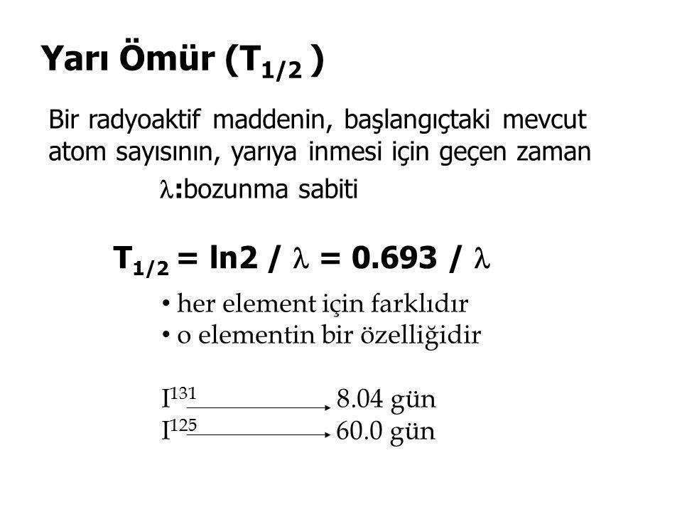 Yarı Ömür (T 1/2 ) Bir radyoaktif maddenin, başlangıçtaki mevcut atom sayısının, yarıya inmesi için geçen zaman :bozunma sabiti her element için farklıdır o elementin bir özelliğidir I 131 8.04 gün I 125 60.0 gün T 1/2 = ln2 / = 0.693 /
