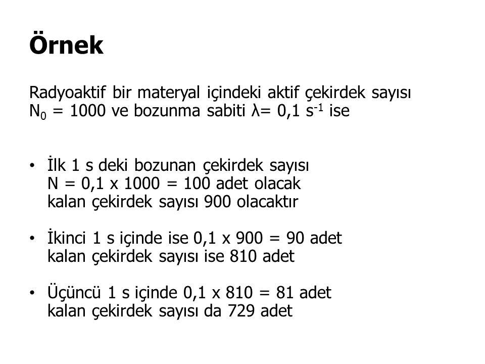 Örnek Radyoaktif bir materyal içindeki aktif çekirdek sayısı N 0 = 1000 ve bozunma sabiti λ= 0,1 s -1 ise İlk 1 s deki bozunan çekirdek sayısı N = 0,1 x 1000 = 100 adet olacak kalan çekirdek sayısı 900 olacaktır İkinci 1 s içinde ise 0,1 x 900 = 90 adet kalan çekirdek sayısı ise 810 adet Üçüncü 1 s içinde 0,1 x 810 = 81 adet kalan çekirdek sayısı da 729 adet