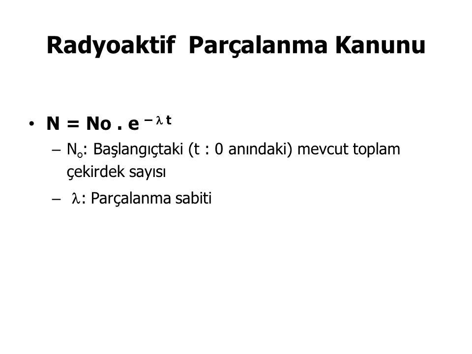 Radyoaktif Parçalanma Kanunu N = No.