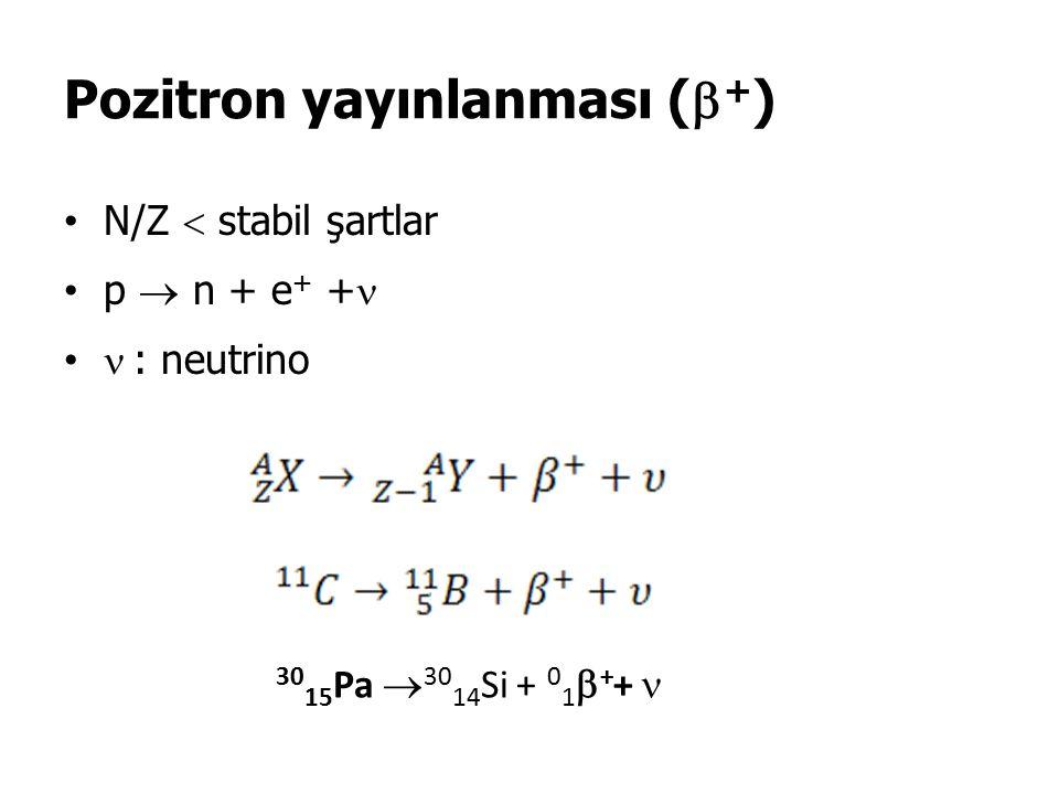 Pozitron yayınlanması (  + ) N/Z  stabil şartlar p  n + e + + : neutrino 30 15 Pa  30 14 Si + 0 1  + +