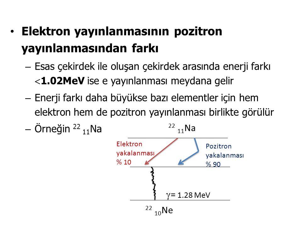 Elektron yayınlanmasının pozitron yayınlanmasından farkı – Esas çekirdek ile oluşan çekirdek arasında enerji farkı  1.02MeV ise e yayınlanması meydana gelir – Enerji farkı daha büyükse bazı elementler için hem elektron hem de pozitron yayınlanması birlikte görülür – Örneğin 22 11 Na 22 11 Na Elektron yakalanması % 10 Pozitron yakalanması % 90 22 10 Ne  = 1.28 MeV