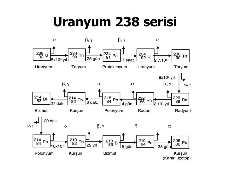 Uranyum 238 serisi