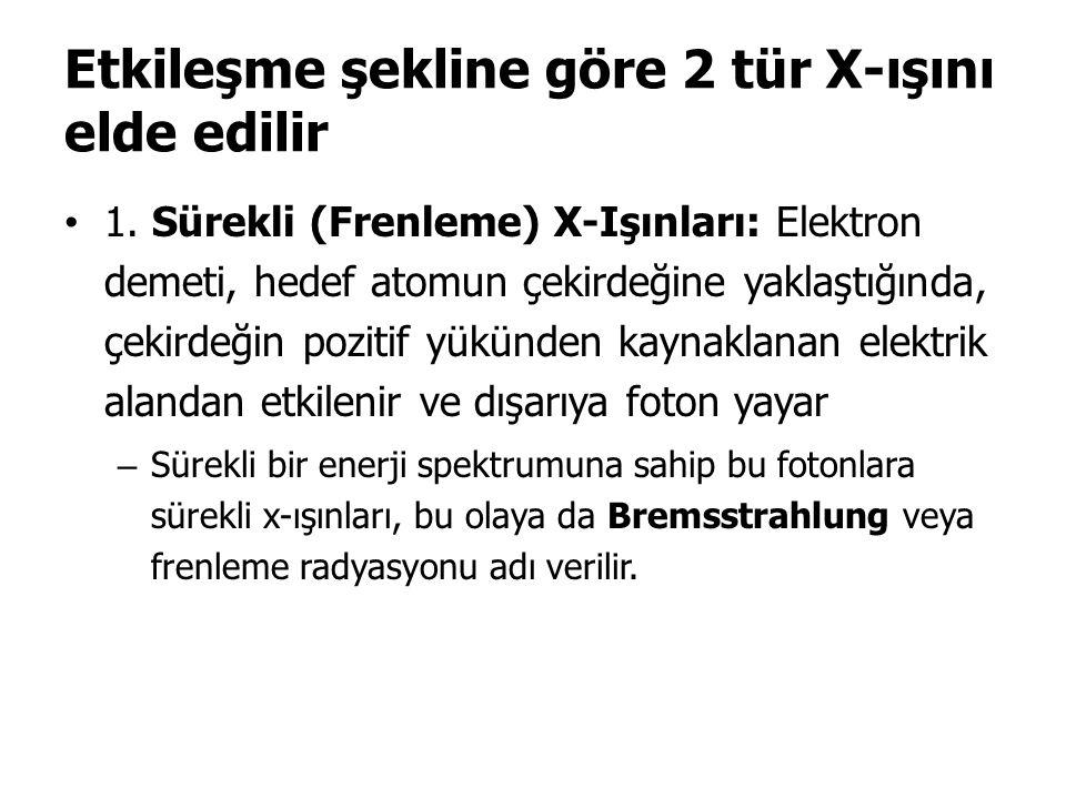 Etkileşme şekline göre 2 tür X-ışını elde edilir 1.