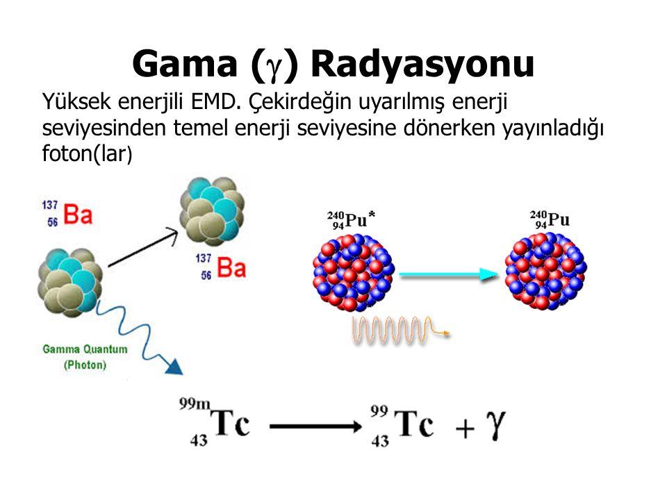 Gama (  ) Radyasyonu Yüksek enerjili EMD.